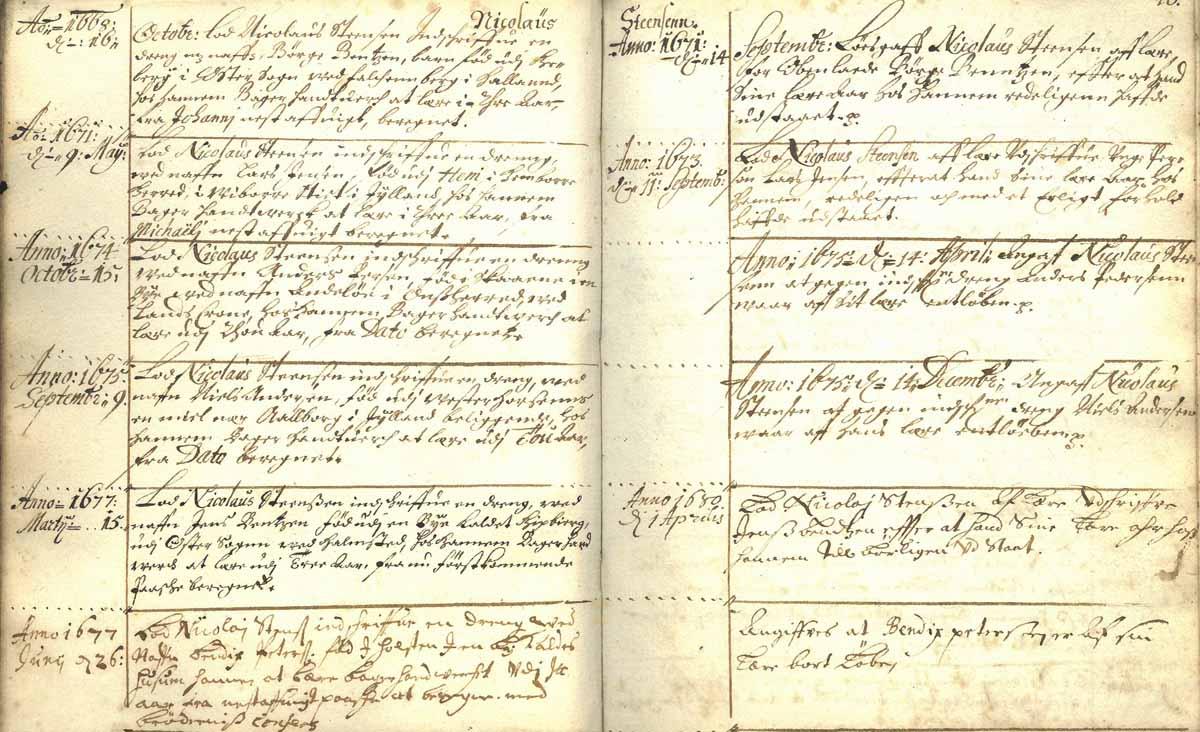 Liste over lærlinge med plads i Nicolaj Steensens bageri i årene 1668-1687.