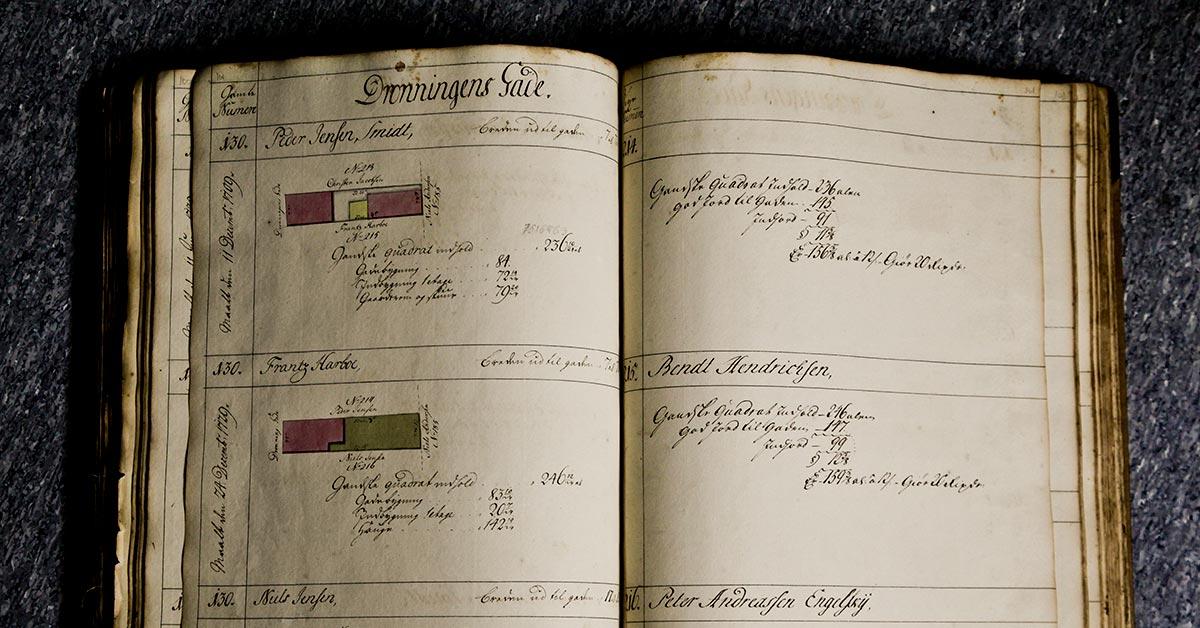 Den generelle opmålingsbog med grundtakstens beregning 1755. Arkivmateriale fra Københavns Stadskonduktør.