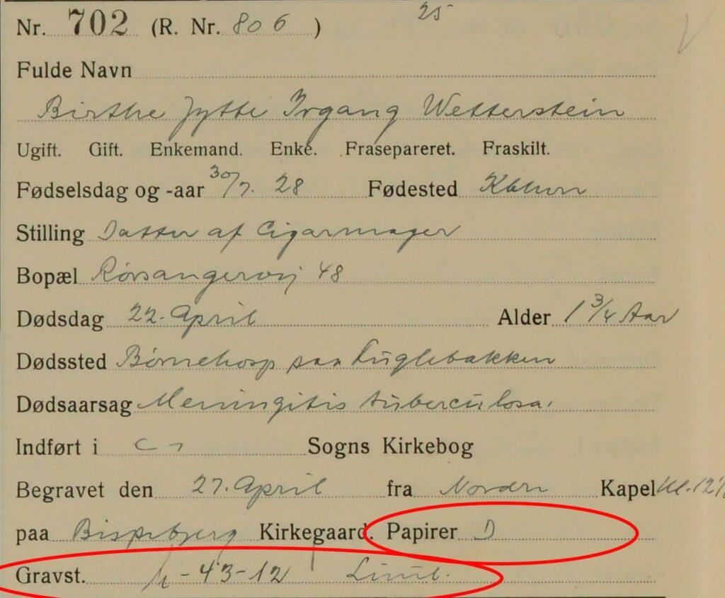 Oplysninger om graven og gravsted tastes ikke. Sådan ser informationerne ud fra 1930.