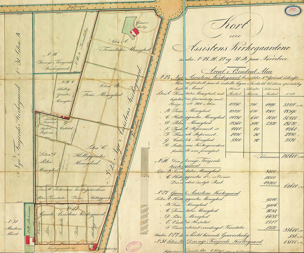 Assistens kirkegård 1830. Kirkegården er blevet udvidet betragteligt og strækker sig nu helt op til Nørrebros runddel. Det Kongelige Bibliotek